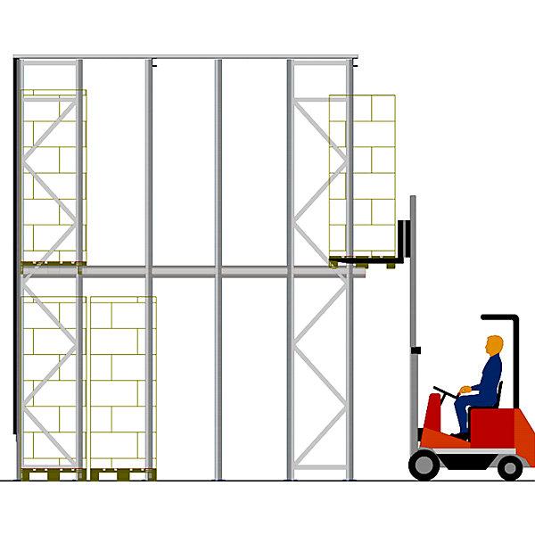 Einfahrregal - Regaltiefe 4290 mm  5 Paletten tief  Ständer und Konsolen verzinkt